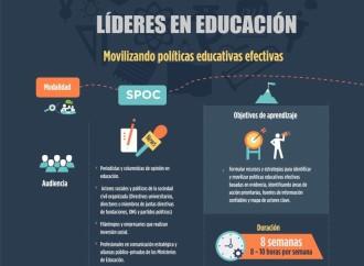BID lanza Curso Lideres para Periodistas y Sociedad Civil