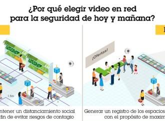 Tendencias de videovigilancia para el comercio minorista