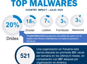 Las PYMES, el blanco perfecto de los cibercriminales en la nueva normalidad