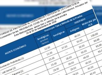 ACODECO presenta resultados del monitoreo de precios de las pruebas para detectar el Covid-19