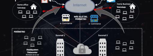 Un Foro clave para la ciberseguridad del sector empresarial nacional