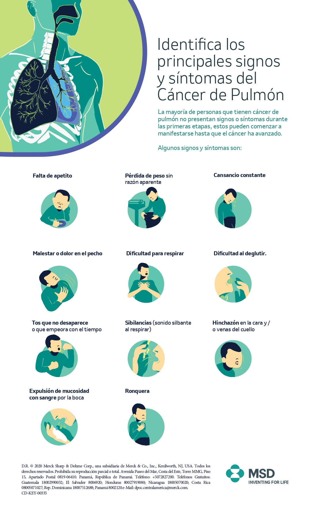 Infografía Cáncer de Pulmón Síntomas_page-0001