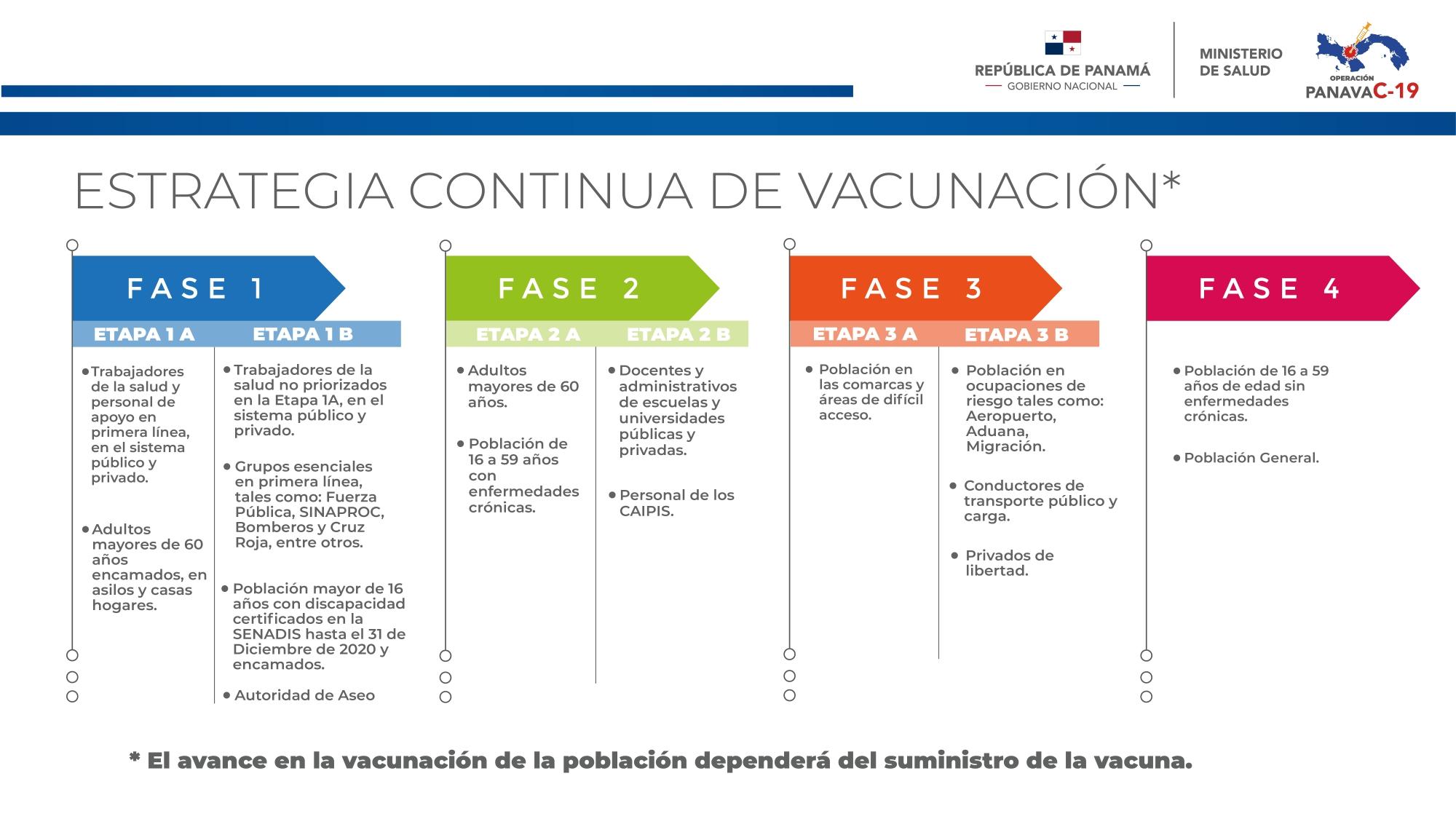 PLAN NACIONAL DE VACUNACIÓN _ 12 Enero_page-0002