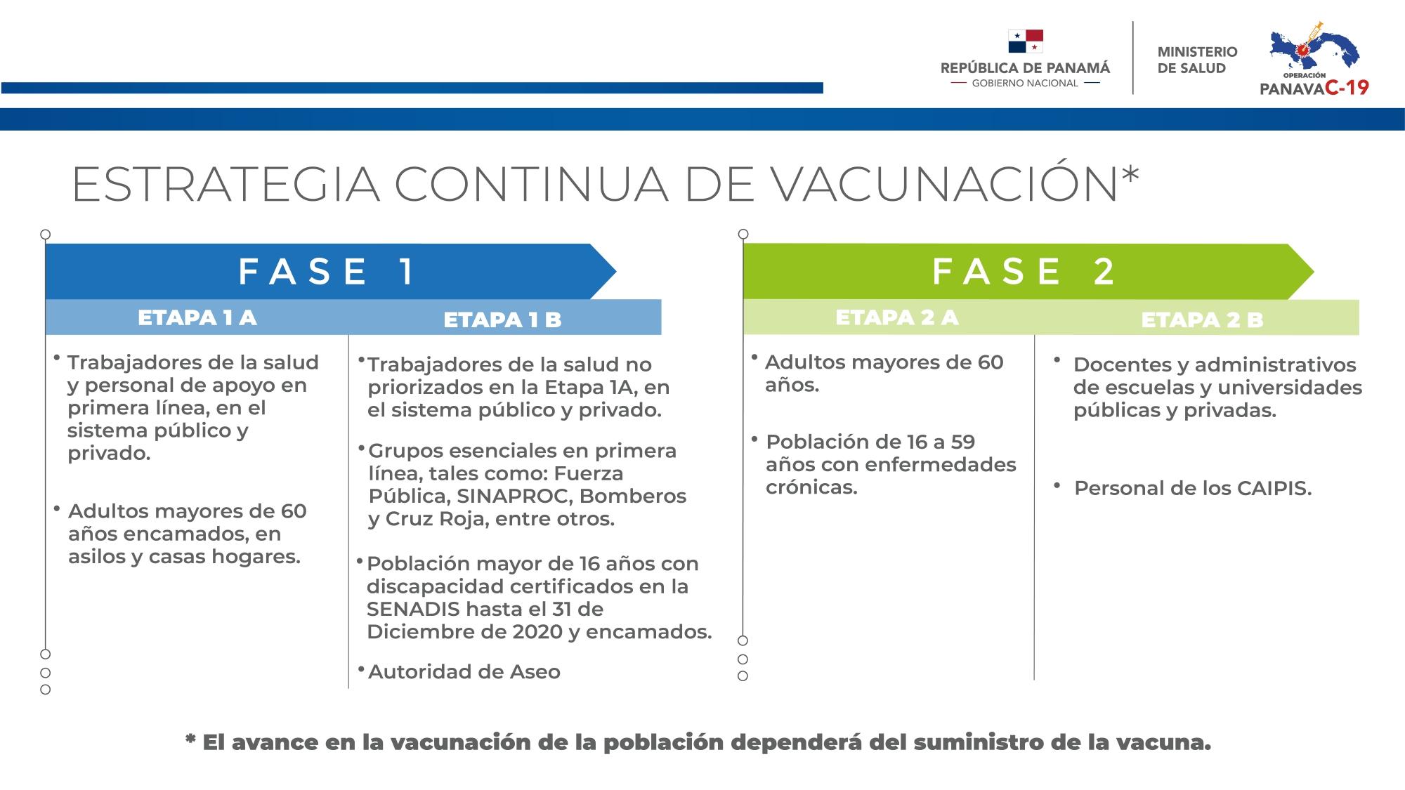 PLAN NACIONAL DE VACUNACIÓN _ 12 Enero_page-0003