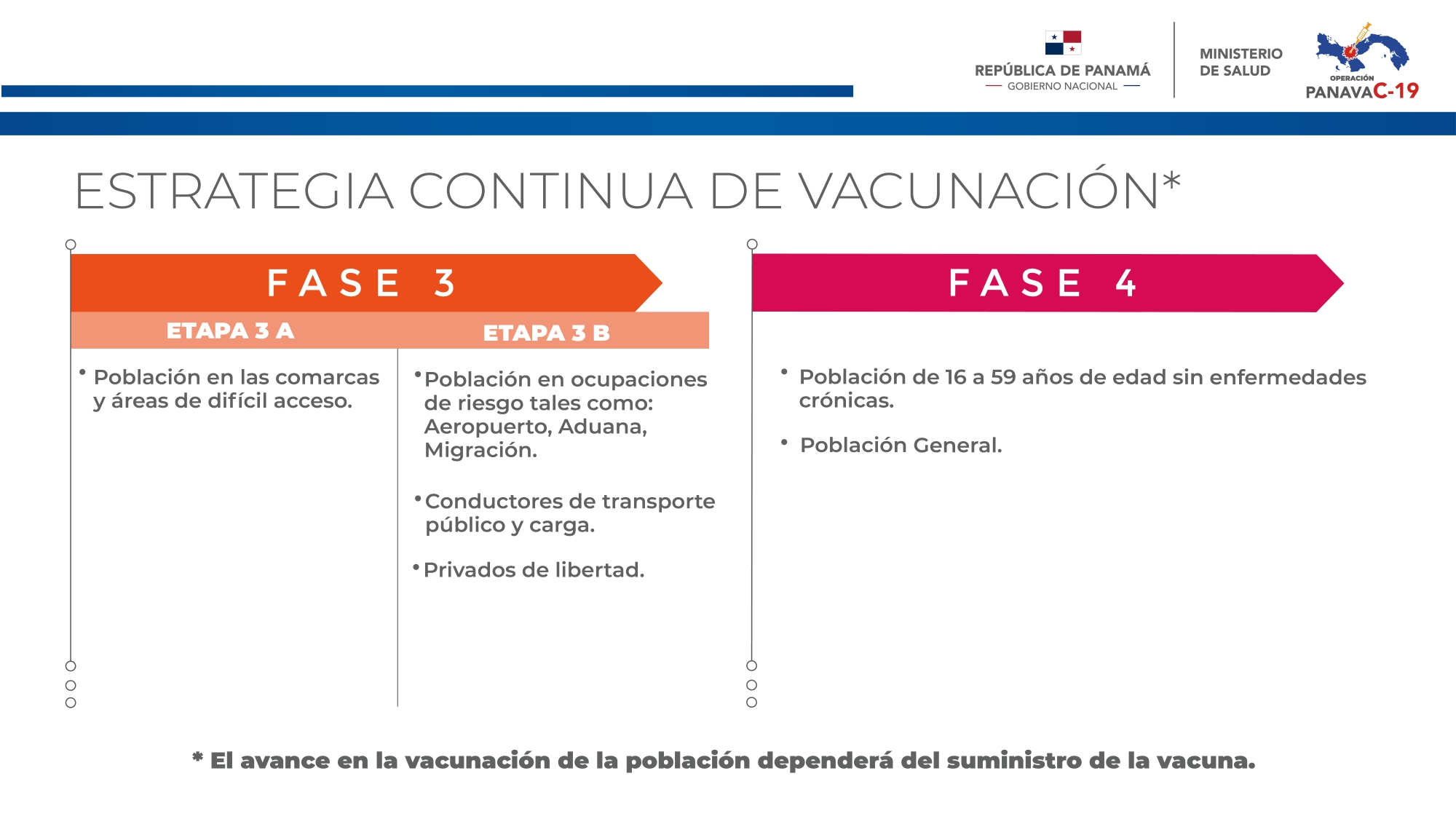 PLAN NACIONAL DE VACUNACIÓN _ 12 Enero_page-0004