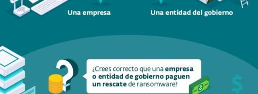 El aumento de ataques de ransomware en 2020 y su vínculo con el teletrabajo