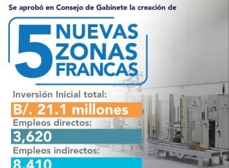 Panamá activará cinco zonas francas para la reactivación económica y generación de empleos
