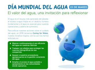 El cuidado del agua, un compromiso de Nestlé para toda su cadena de valor