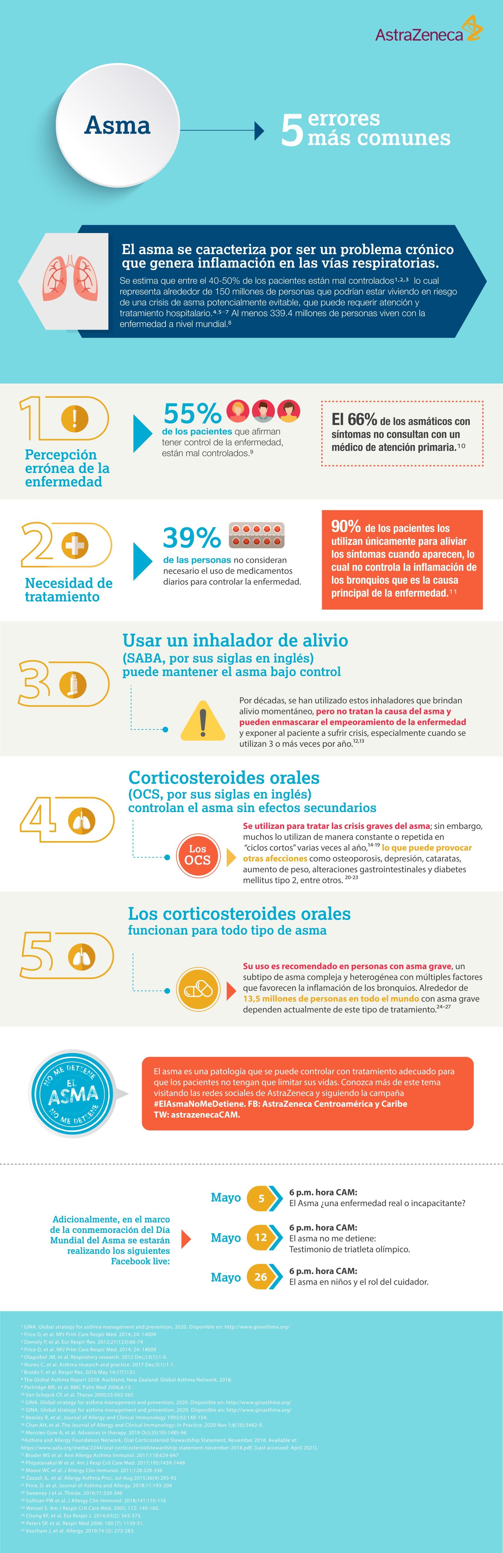 Asma_ LOS 5 ERRORES MÁS COMUNES_page-0001
