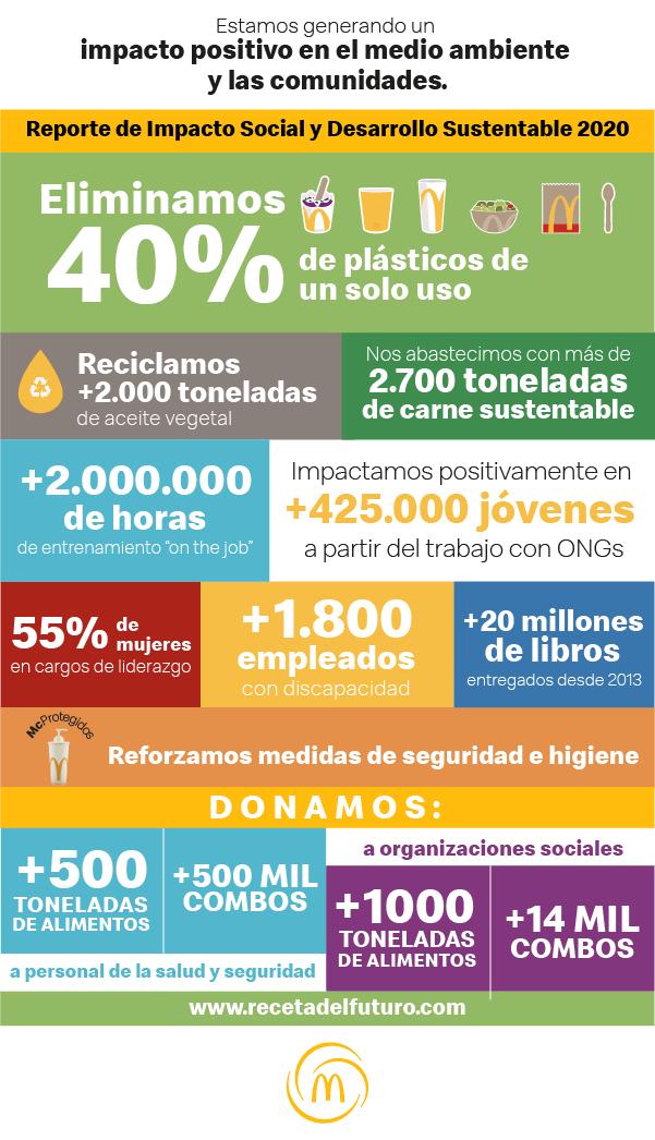 Mailing Lanzamiento Reporte C (Infografía)(1)