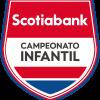 Scotiabank patrocina Campeonato virtual que fomentará valores fundamentales para la vida de 260 estudiantes